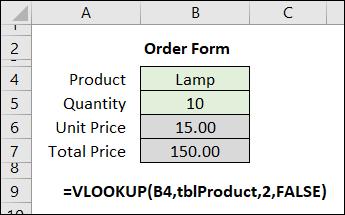 vlookup price