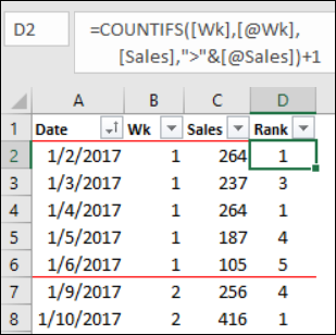 RANK IF with COUNTIFS