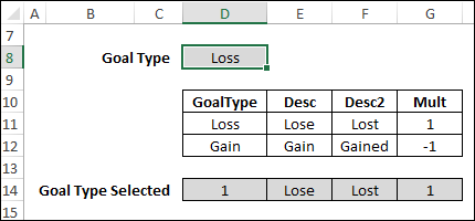 Excel Weight Loss Tracker