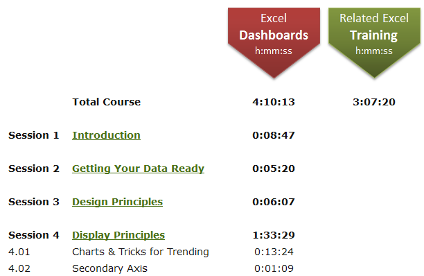 excel dashboard course review my online training hub