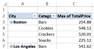 pivot table max price