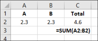 numbers with decimals showing