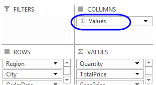 Move Pivot Table Values