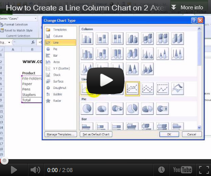 Create Line Column Chart 2 Axes