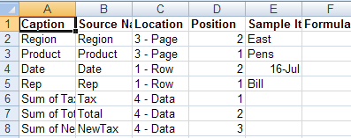 list of pivot table fields