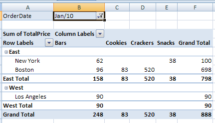 How To Format Excel Pivot Table