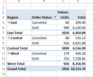 calculated item added to pivot table