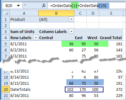 Index Numbers in a Calculated Item