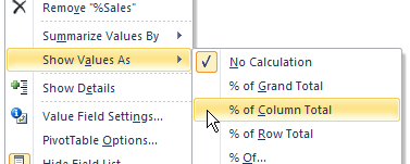 % of Column Total