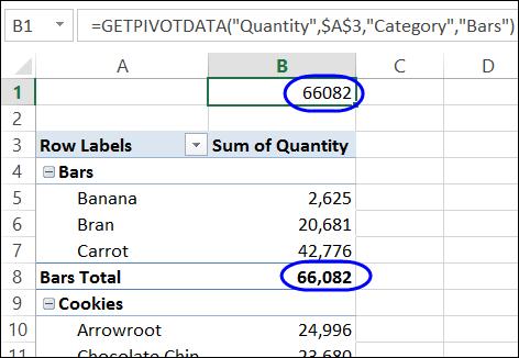 getpivotdata subtotal