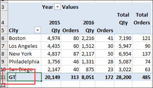 Excel Pivot Table Grand Totals