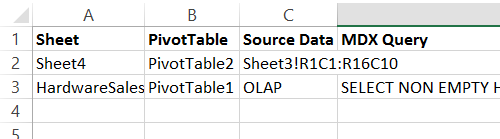 list data source or mdx
