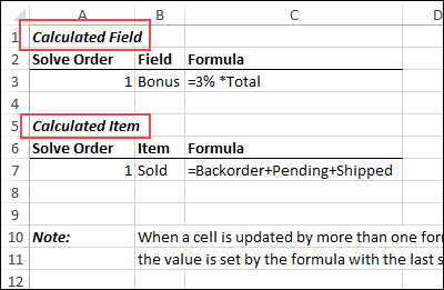 Excel Pivot Table Calculated Field or Calculated Item