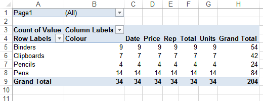 pivot table from multiple consolidation ranges