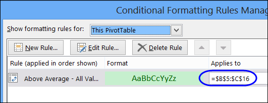 pivot table with conditional formatting