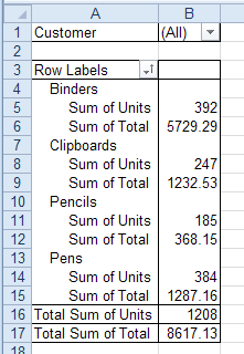 Excel Pivot Table Data Field Layout