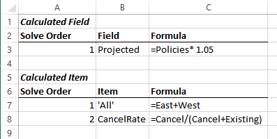 Pivot Table Formulas List