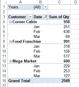 pivot table outline layout