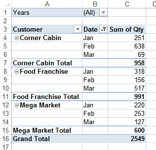 pivot table tabular layout