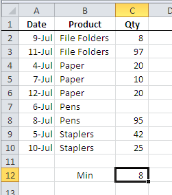 pivot table min data