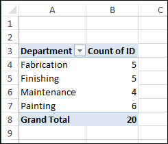 Excel Pivot Table Field Settings