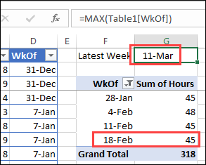 missing data in pivot table