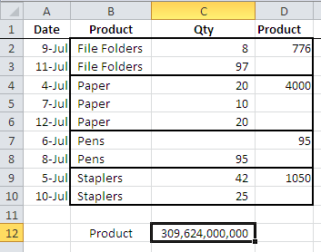 pivot table product data