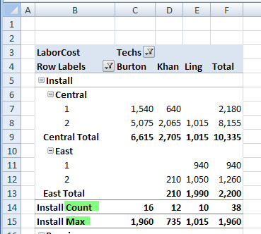 Excel Pivot Table Subtotals