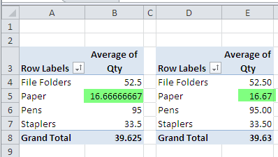 pivot table average format