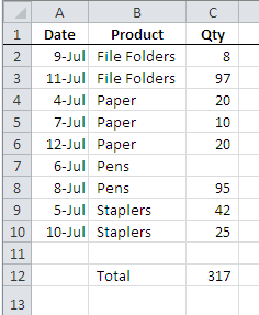 pivot table source data
