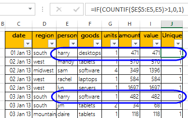 source data with COUNTIF