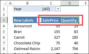 pivot table value headings sorted