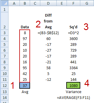 how to find the average of two numbers in excel