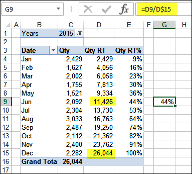 Excel Pivot Table Tutorial Running Totals
