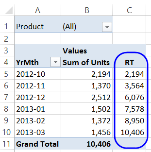 running totals in pivot table