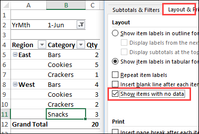 show pivot items with no data