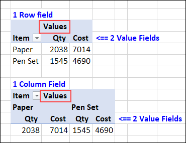Values row in pivot table