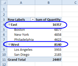 pivot table subtotals at top