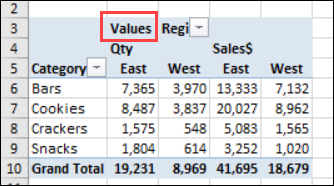 pivot table values field