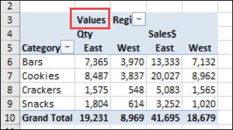 pivot table values field