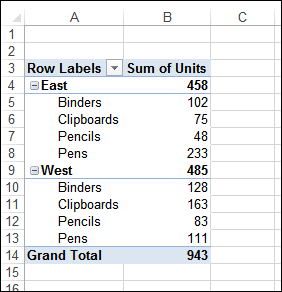 pivot table from combined tables