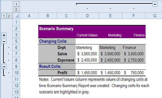 Excel Scenario Summaries