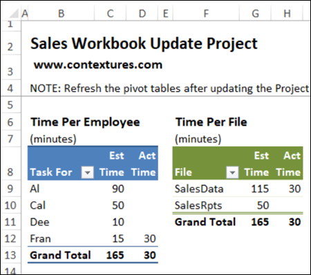 excel project tracker summary