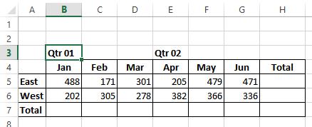 Excel Worksheet Tips
