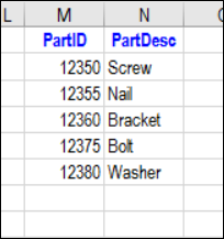 list of parts for selected part type