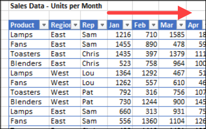 source data multiple month columns