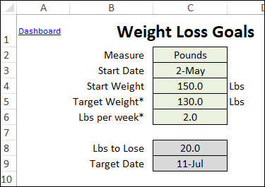 weight loss goals template - excel weight loss tracker
