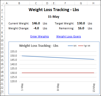 weight loss charts excel koni polycode co